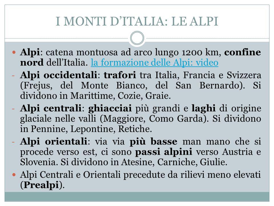 I MONTI D'ITALIA: LE ALPI