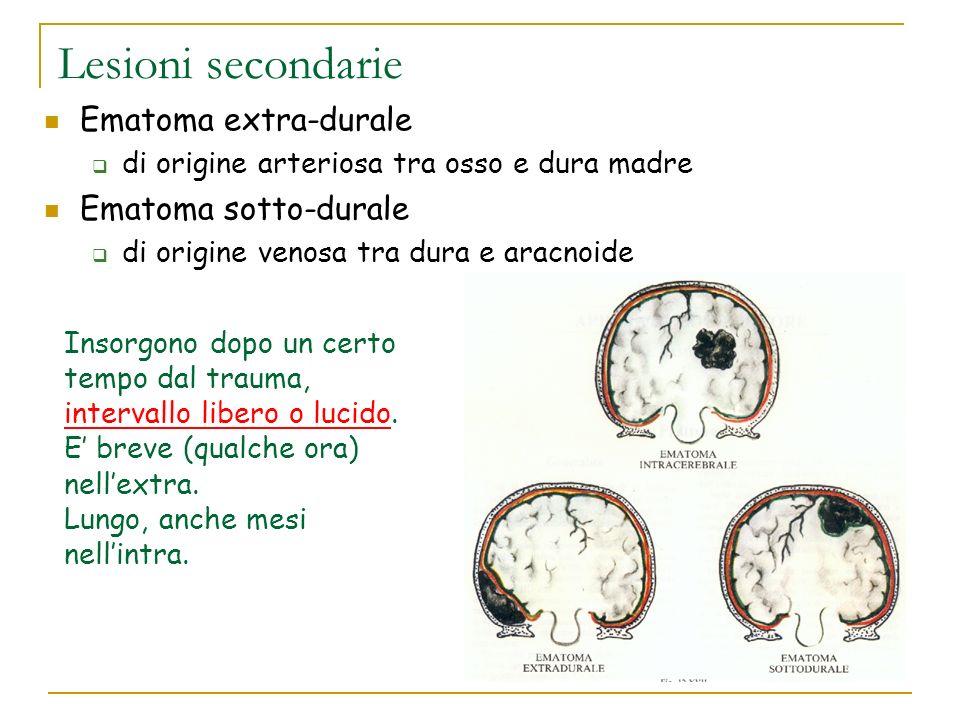 Lesioni secondarie Ematoma extra-durale Ematoma sotto-durale