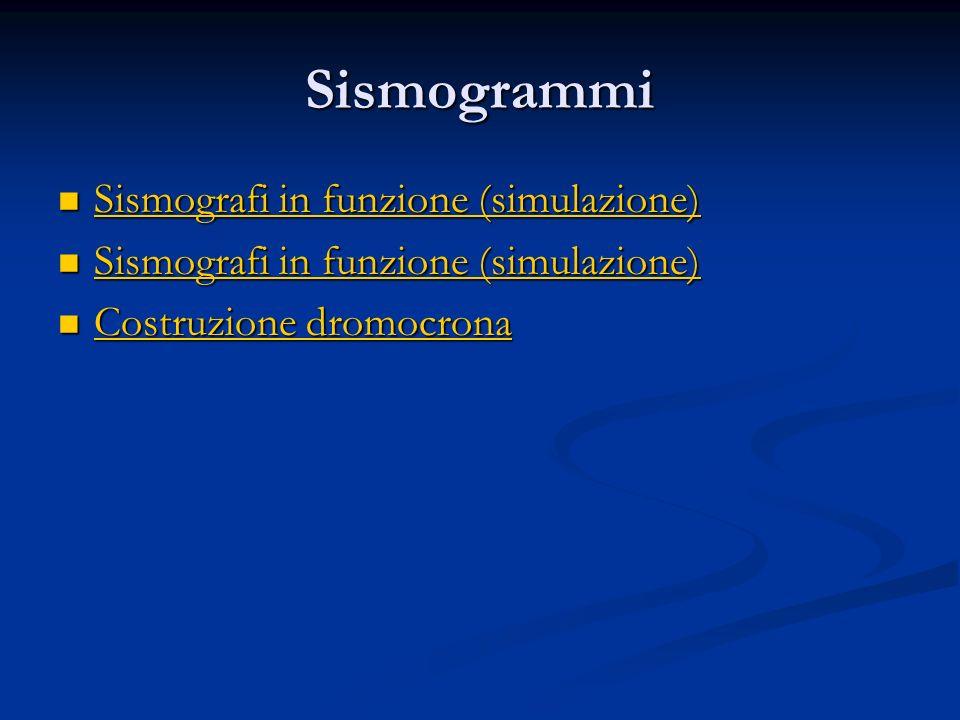 Sismogrammi Sismografi in funzione (simulazione)