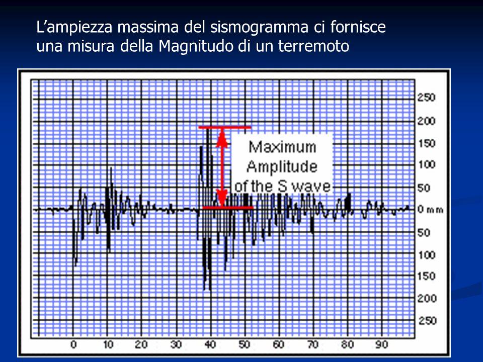 L'ampiezza massima del sismogramma ci fornisce