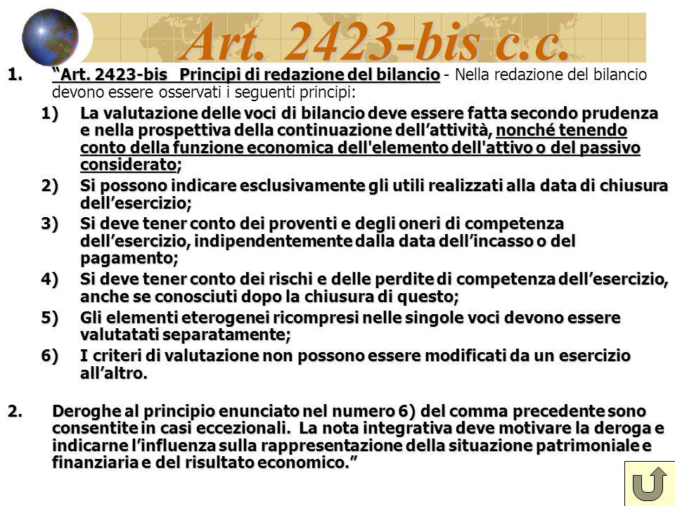 Art. 2423-bis c.c. Art. 2423-bis Principi di redazione del bilancio - Nella redazione del bilancio devono essere osservati i seguenti principi: