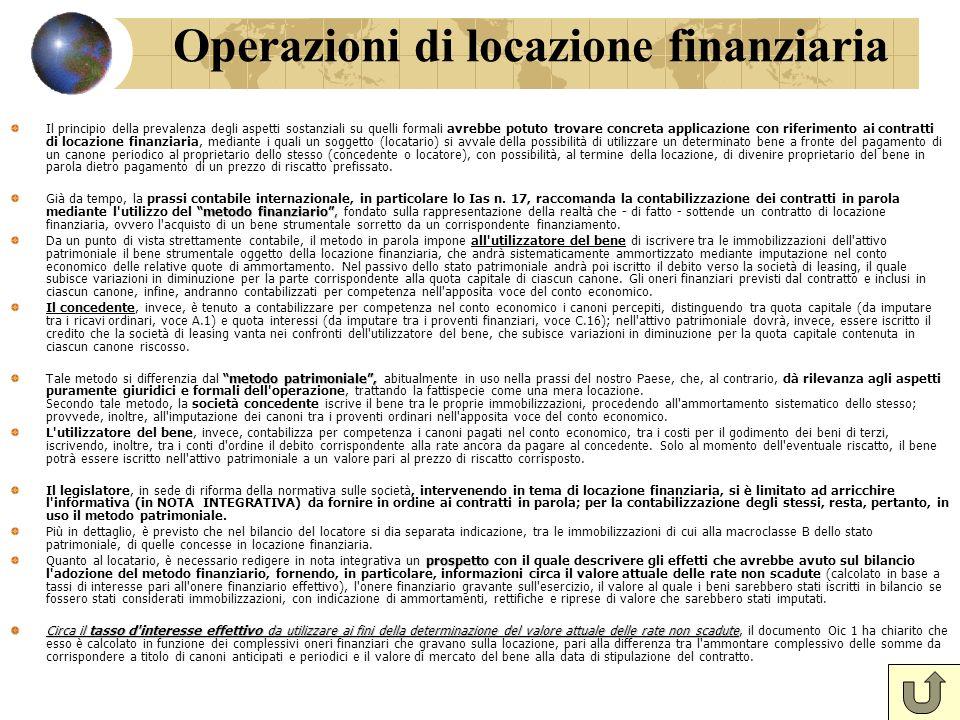 Operazioni di locazione finanziaria