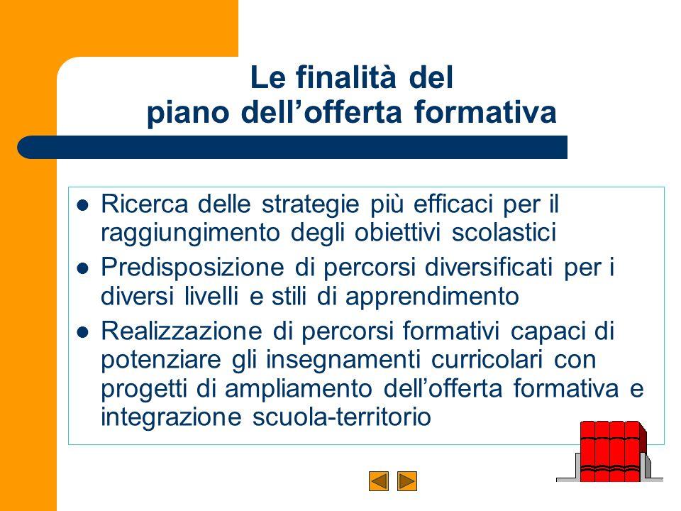 Le finalità del piano dell'offerta formativa