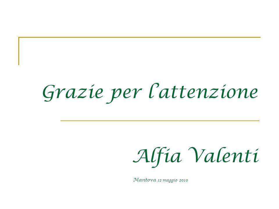 Grazie per l'attenzione Alfia Valenti