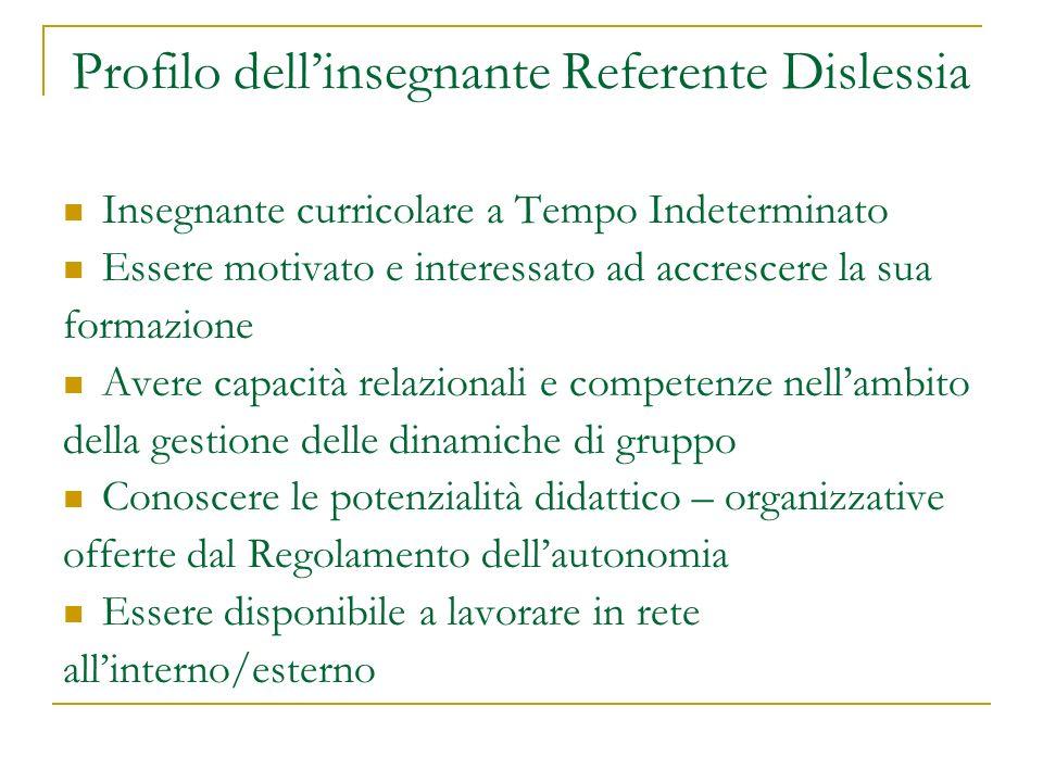 Profilo dell'insegnante Referente Dislessia