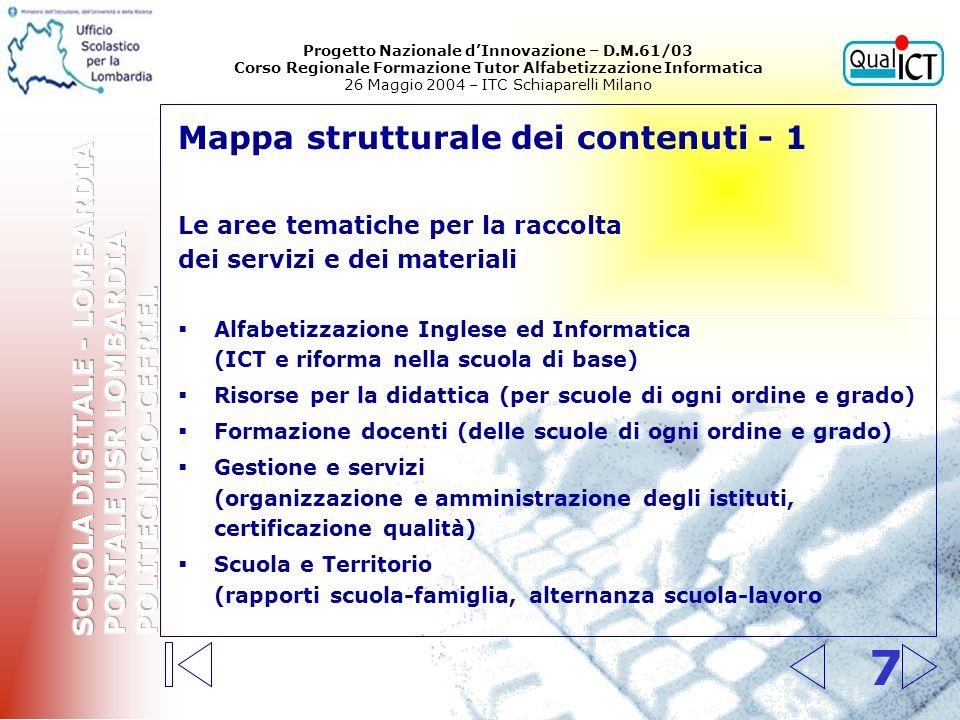 Mappa strutturale dei contenuti - 2