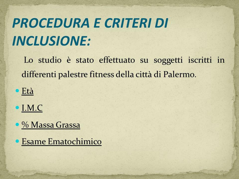 PROCEDURA E CRITERI DI INCLUSIONE: