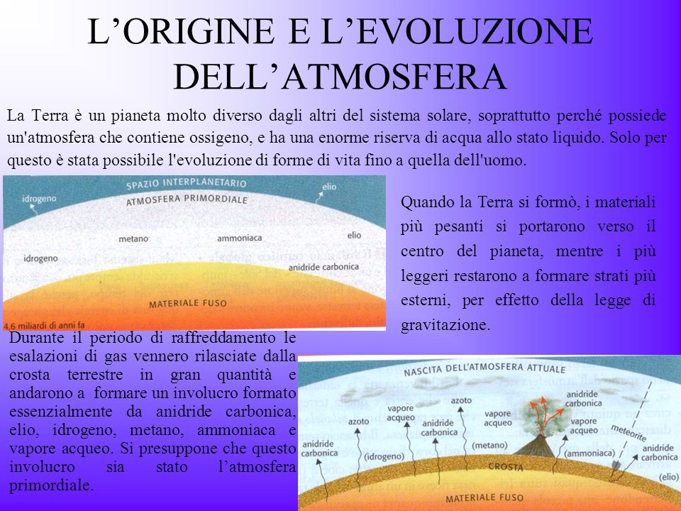 L'ORIGINE E L'EVOLUZIONE DELL'ATMOSFERA