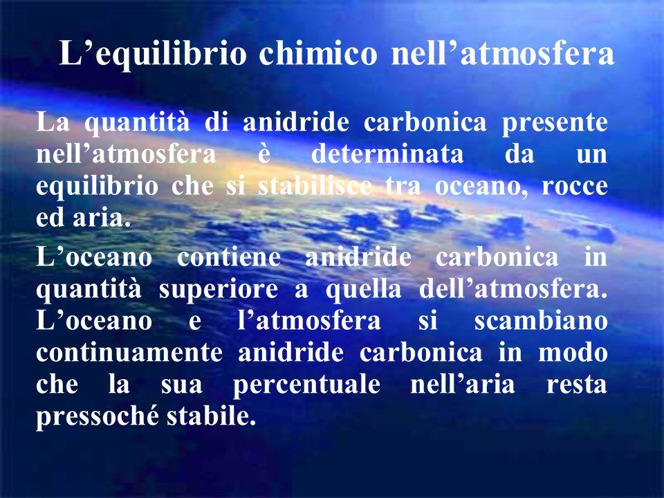L'equilibrio chimico nell'atmosfera