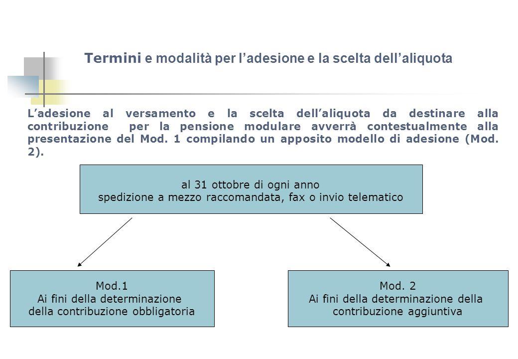 Termini e modalità per l'adesione e la scelta dell'aliquota