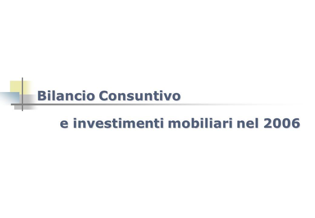 Bilancio Consuntivo e investimenti mobiliari nel 2006