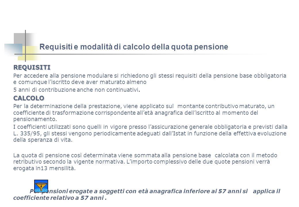 Requisiti e modalità di calcolo della quota pensione