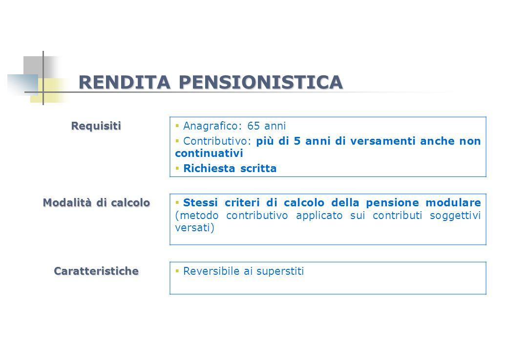 RENDITA PENSIONISTICA