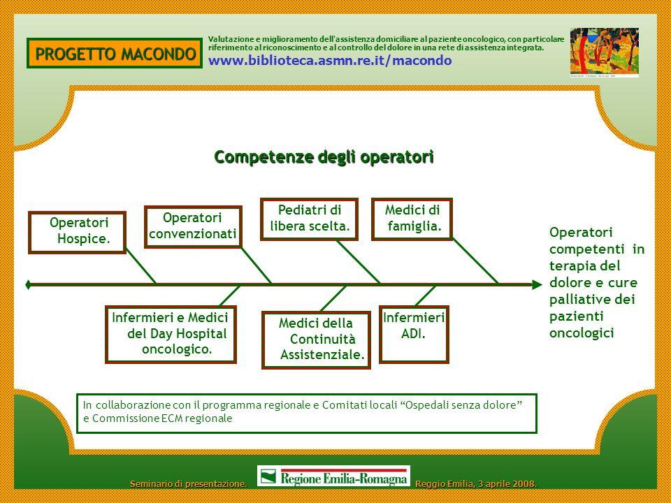 Competenze degli operatori Medici della Continuità Assistenziale.