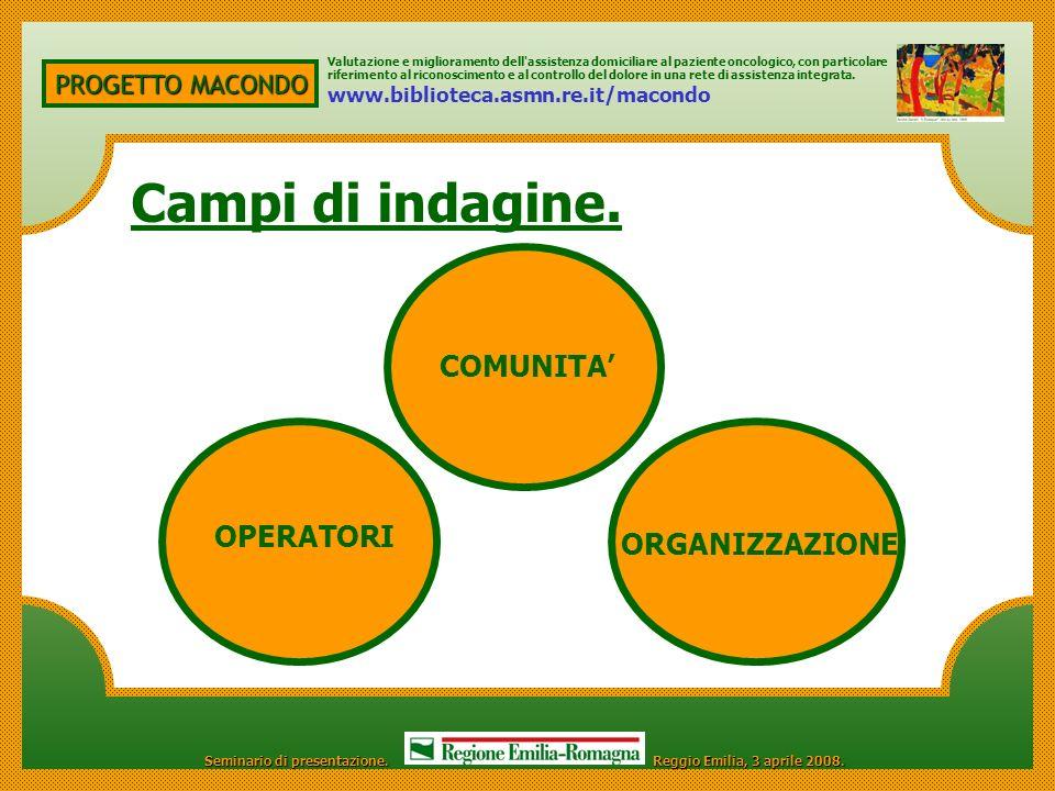 Campi di indagine. COMUNITA' OPERATORI ORGANIZZAZIONE PROGETTO MACONDO