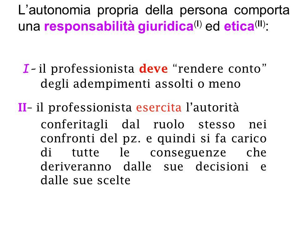 L'autonomia propria della persona comporta una responsabilità giuridica(I) ed etica(II):