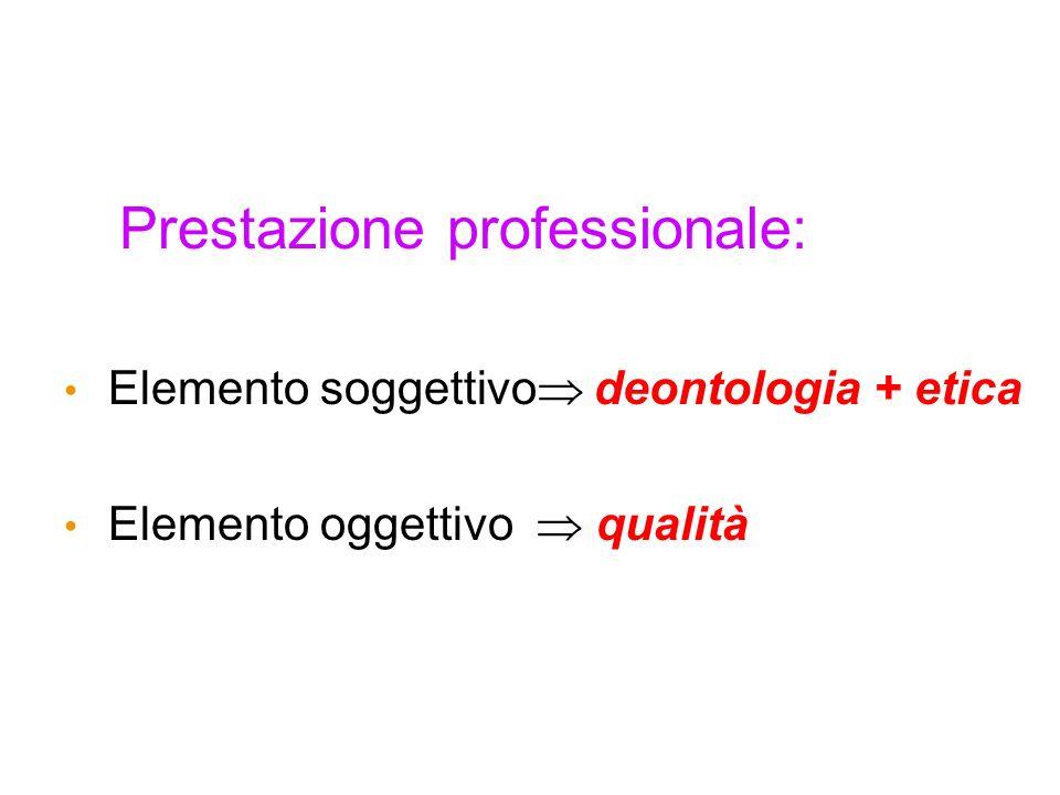 Elemento soggettivo deontologia + etica Elemento oggettivo  qualità