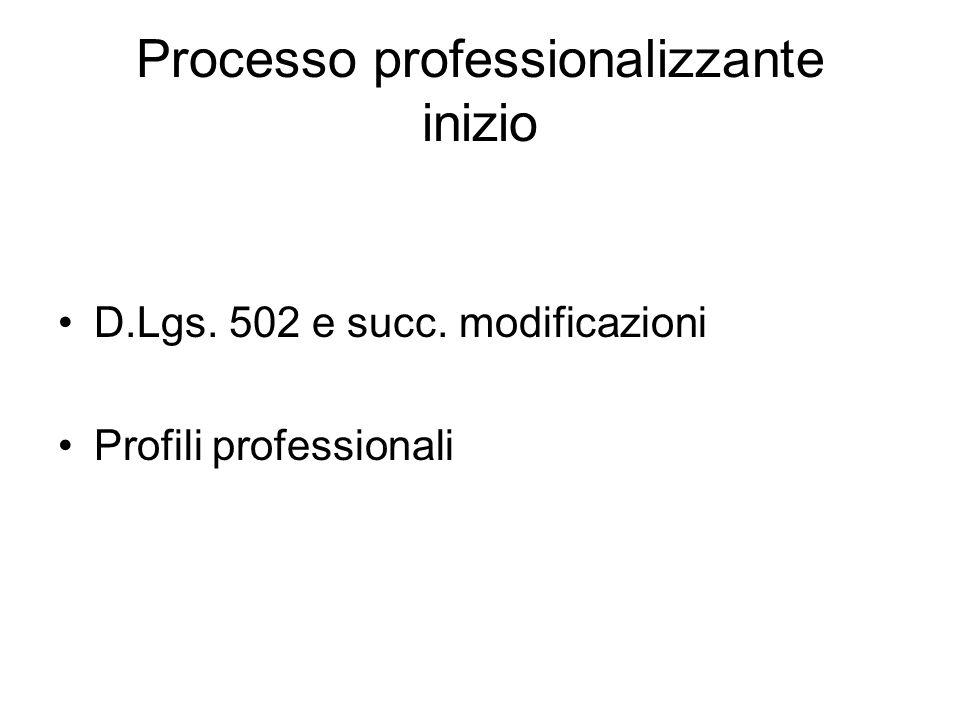 Processo professionalizzante inizio