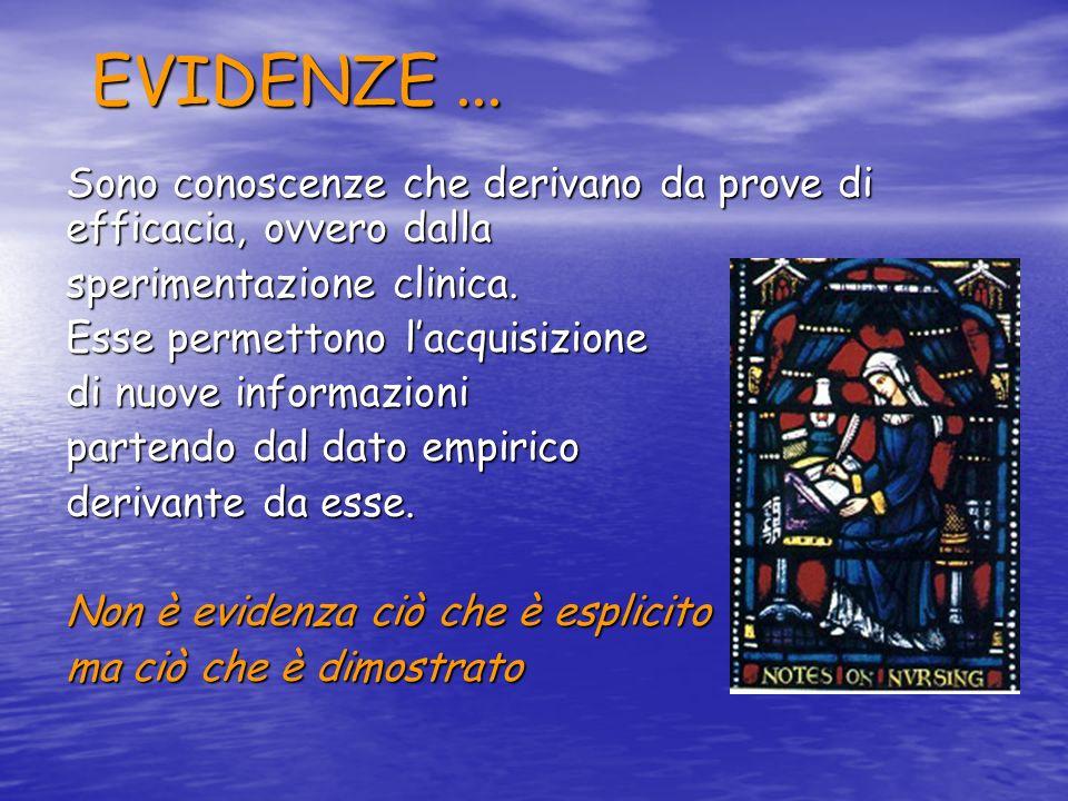 EVIDENZE ... Sono conoscenze che derivano da prove di efficacia, ovvero dalla. sperimentazione clinica.