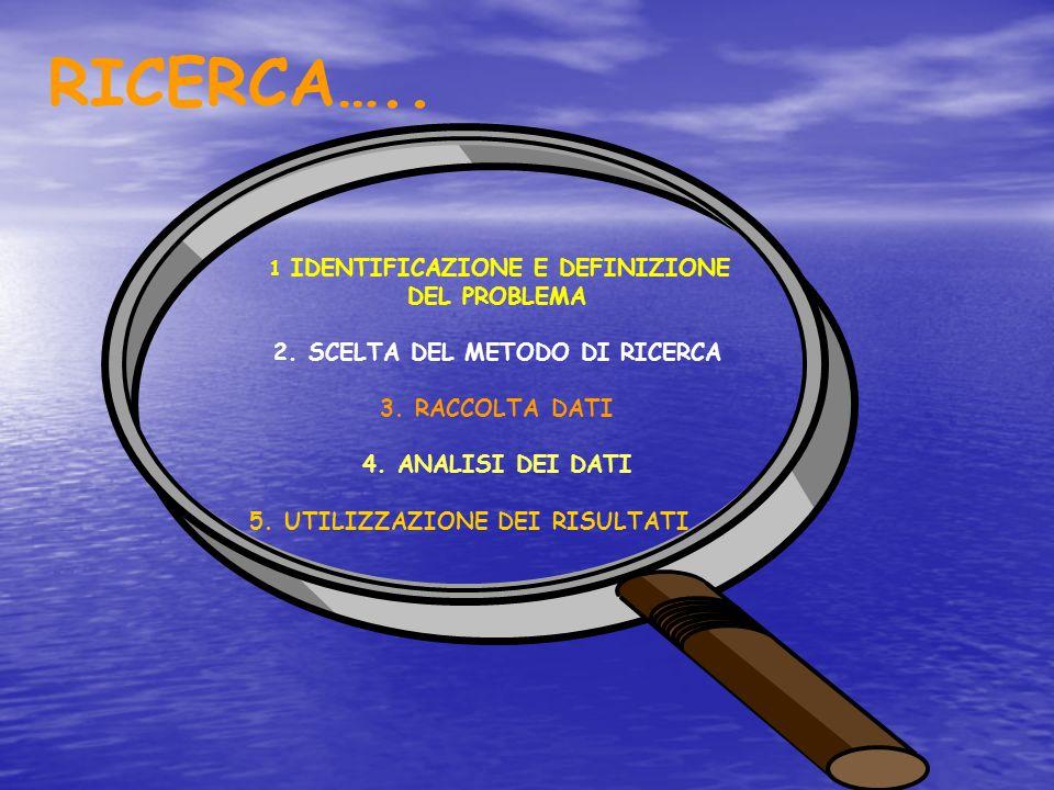 2. SCELTA DEL METODO DI RICERCA