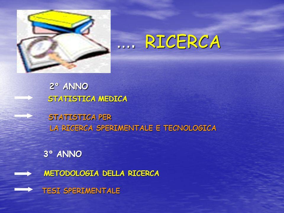 …. RICERCA 2° ANNO. STATISTICA MEDICA STATISTICA PER