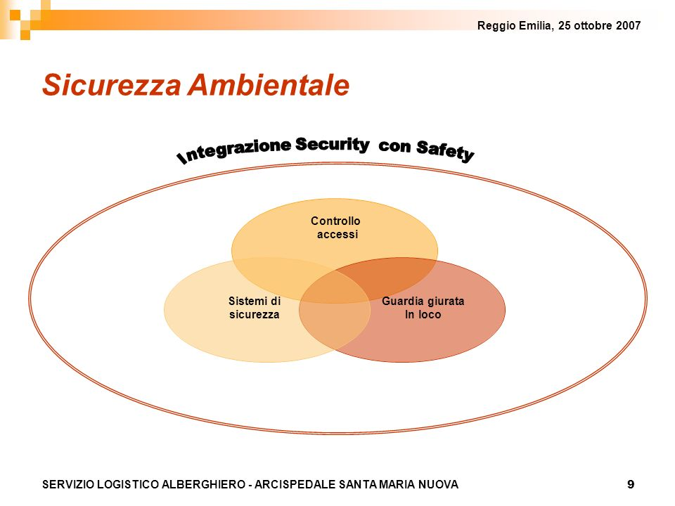Integrazione Security con Safety