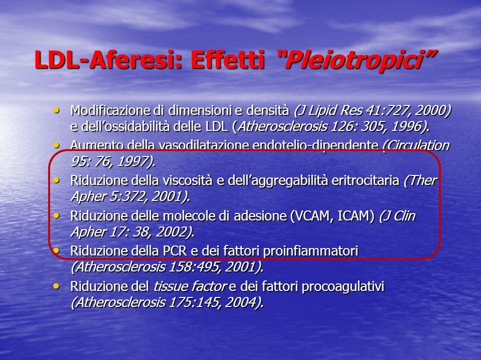 LDL-Aferesi: Effetti Pleiotropici
