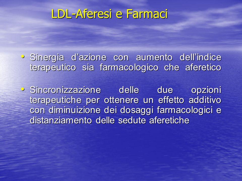 LDL-Aferesi e Farmaci Sinergia d'azione con aumento dell'indice terapeutico sia farmacologico che aferetico.