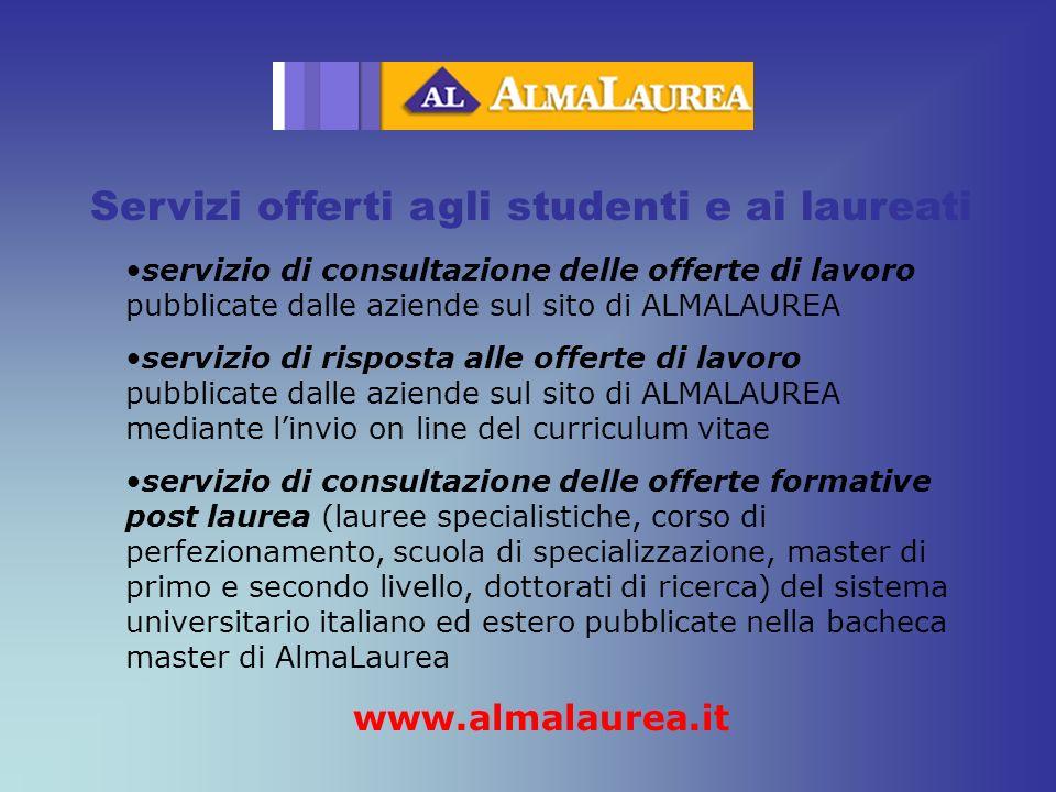 Servizi offerti agli studenti e ai laureati