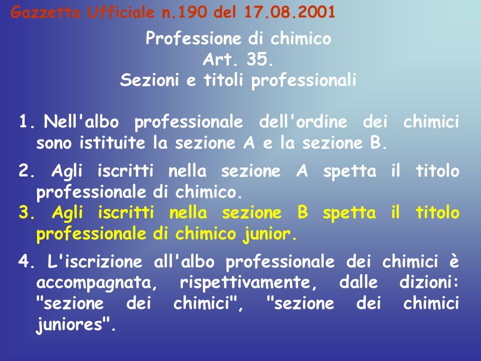 Professione di chimico Sezioni e titoli professionali
