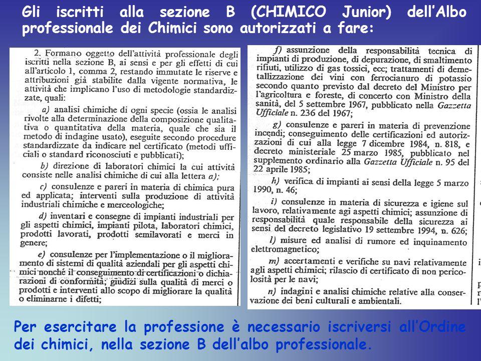 Gli iscritti alla sezione B (CHIMICO Junior) dell'Albo professionale dei Chimici sono autorizzati a fare:
