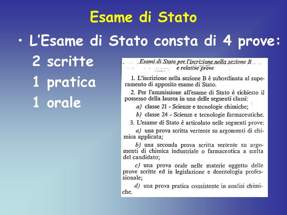 Esame di Stato L'Esame di Stato consta di 4 prove: 2 scritte 1 pratica 1 orale