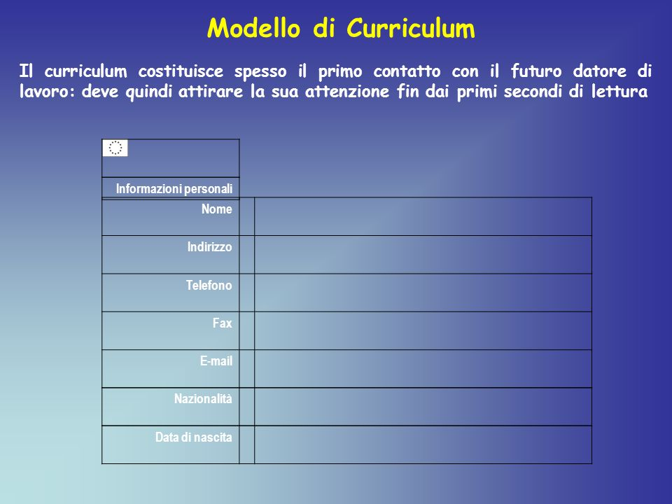 Modello di Curriculum