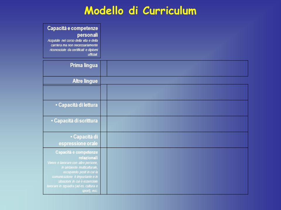 Modello di Curriculum Capacità e competenze personali Prima lingua