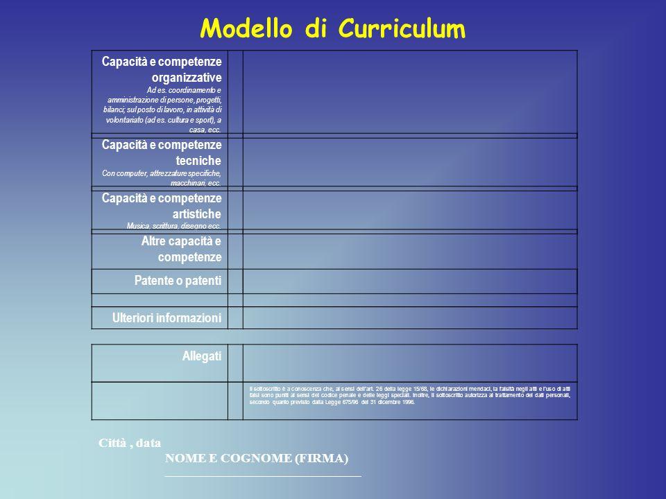 Modello di Curriculum Capacità e competenze organizzative