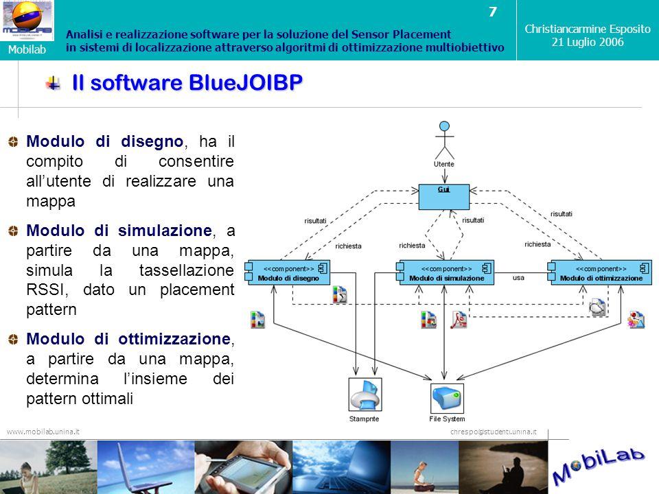 7 Il software BlueJOIBP. Modulo di disegno, ha il compito di consentire all'utente di realizzare una mappa.