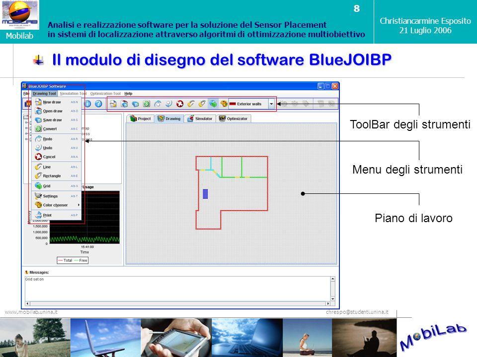 Il modulo di disegno del software BlueJOIBP