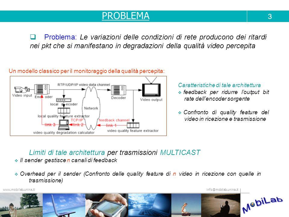 PROBLEMA 3.