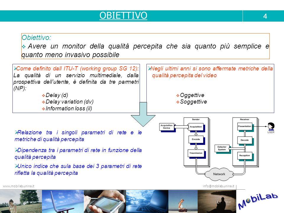 OBIETTIVO 4. Obiettivo: Avere un monitor della qualità percepita che sia quanto più semplice e quanto meno invasivo possibile.