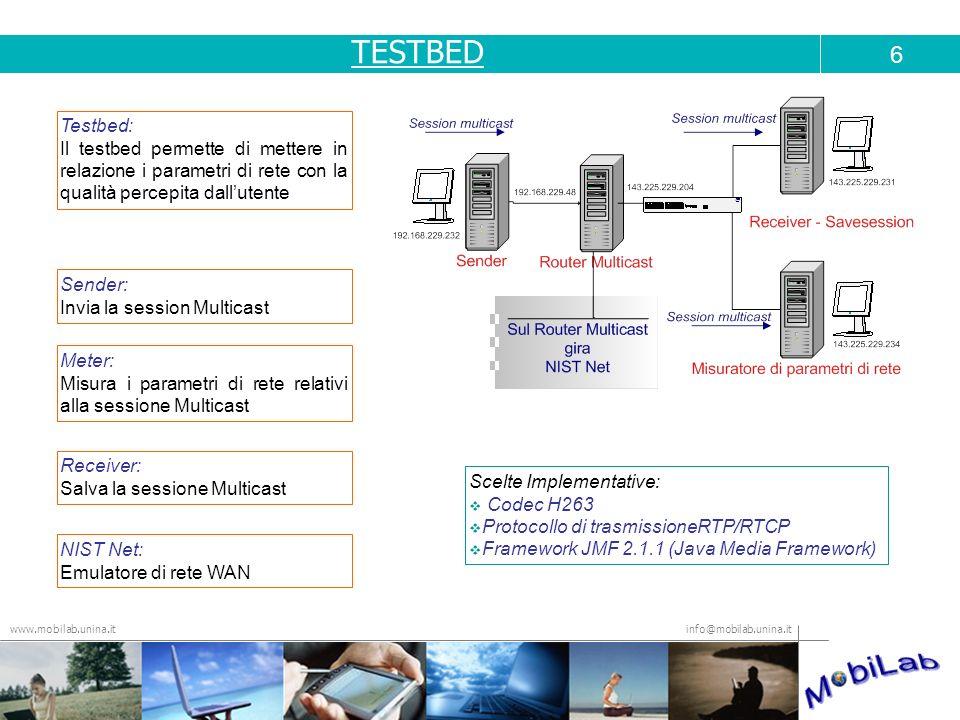 TESTBED 6. Testbed: Il testbed permette di mettere in relazione i parametri di rete con la qualità percepita dall'utente.