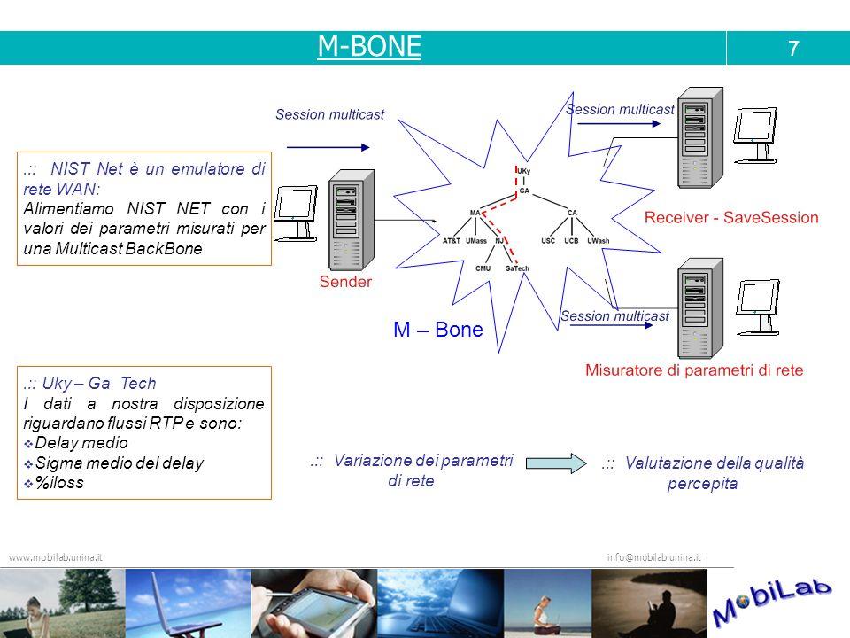 M-BONE 7 M – Bone .:: NIST Net è un emulatore di rete WAN: