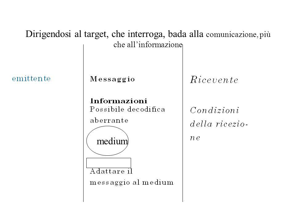 Dirigendosi al target, che interroga, bada alla comunicazione, più che all'informazione