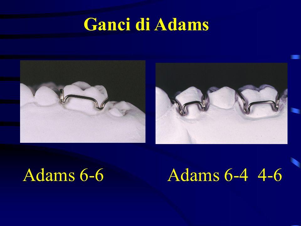 Ganci di Adams Adams 6-6 Adams 6-4 4-6