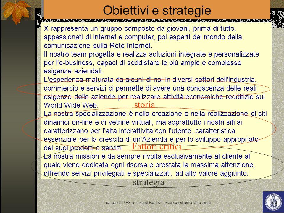 Obiettivi e strategie storia Fattori critici strategia