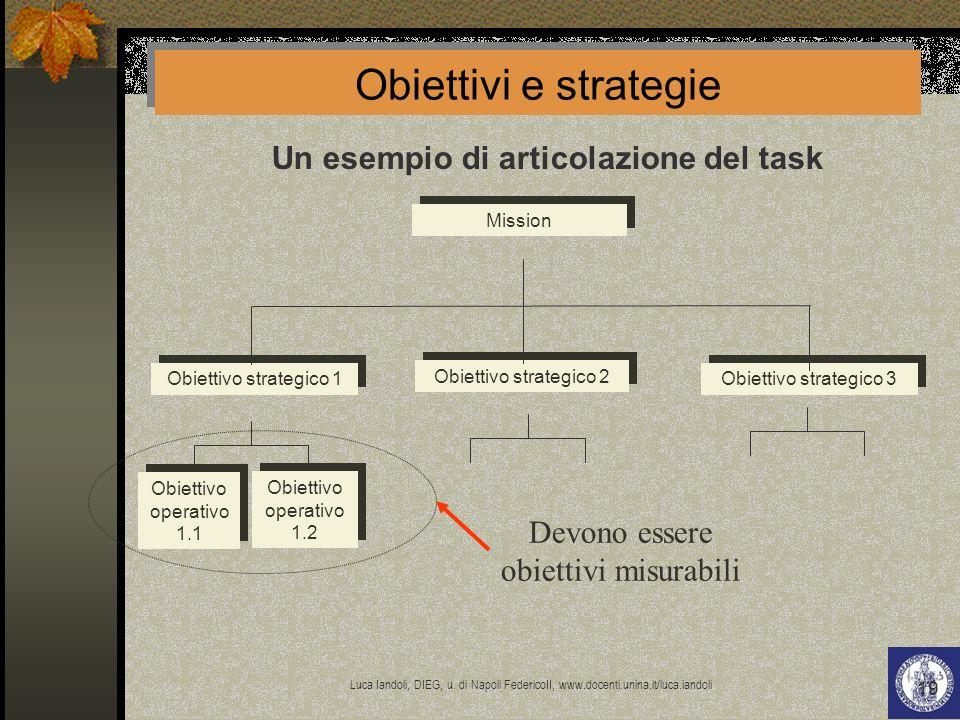 Obiettivi e strategie Un esempio di articolazione del task
