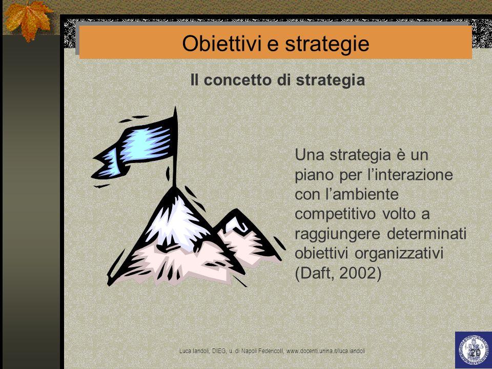 Obiettivi e strategie Il concetto di strategia