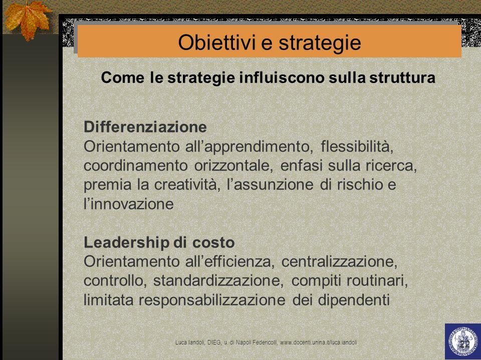 Come le strategie influiscono sulla struttura
