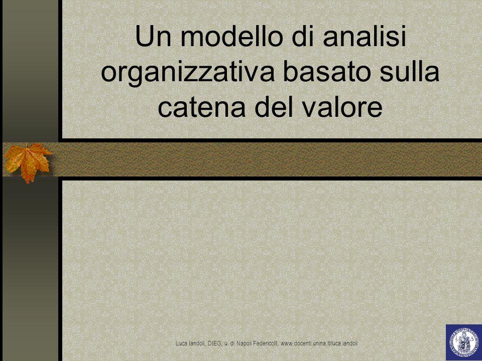 Un modello di analisi organizzativa basato sulla catena del valore