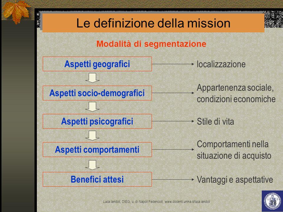 Le definizione della mission