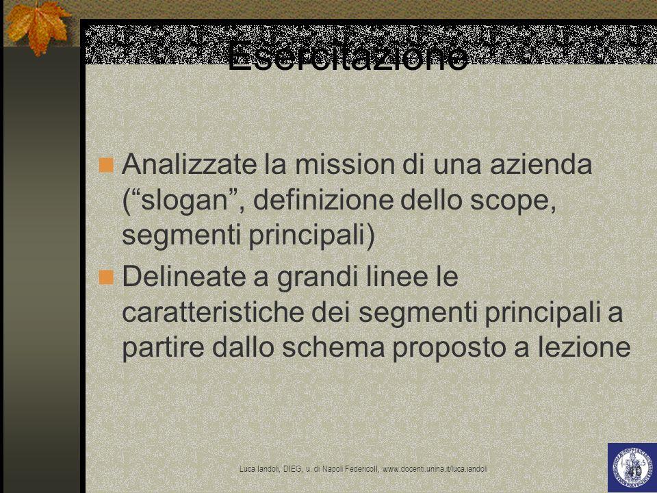 Esercitazione Analizzate la mission di una azienda ( slogan , definizione dello scope, segmenti principali)